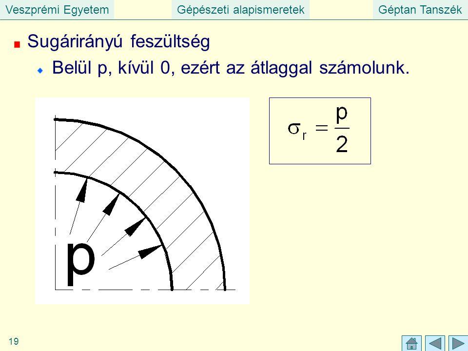 Veszprémi EgyetemGépészeti alapismeretekGéptan Tanszék 19 Sugárirányú feszültség Belül p, kívül 0, ezért az átlaggal számolunk.