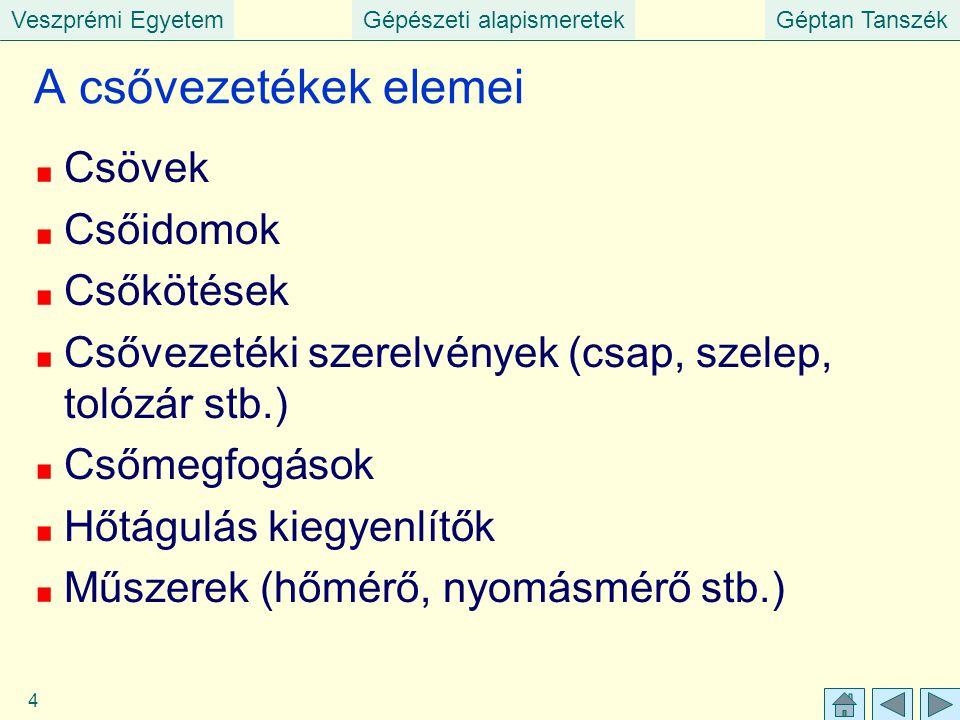 Veszprémi EgyetemGépészeti alapismeretekGéptan Tanszék 4 A csővezetékek elemei Csövek Csőidomok Csőkötések Csővezetéki szerelvények (csap, szelep, tol