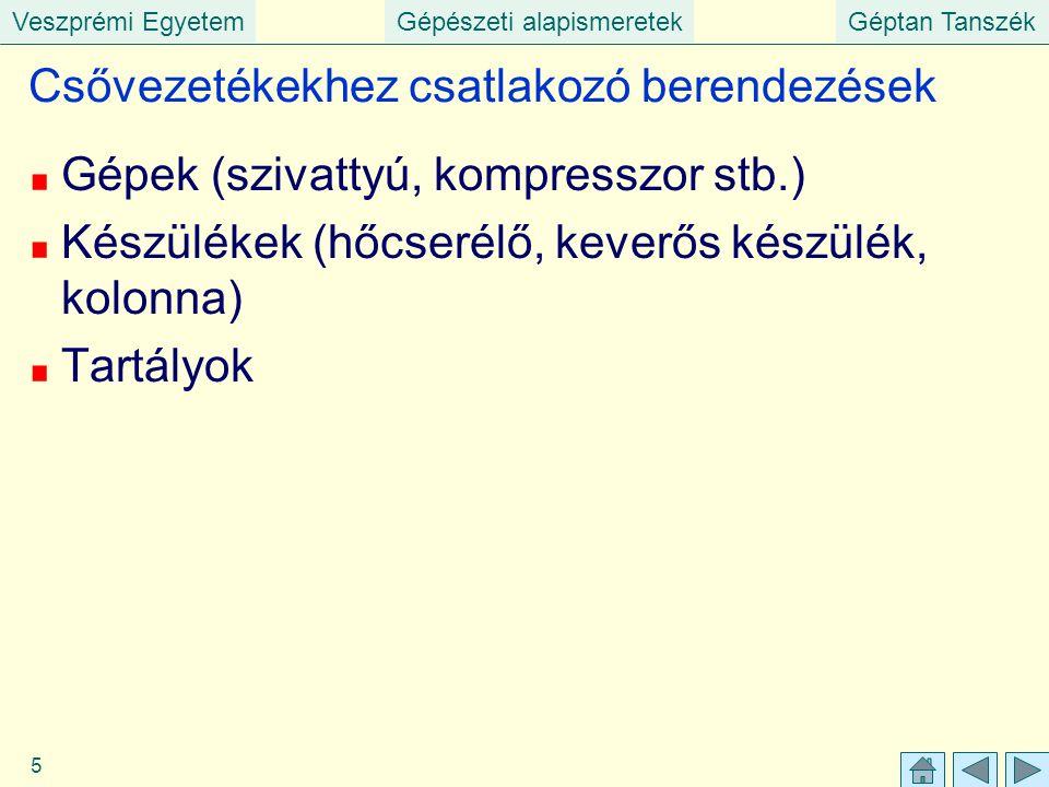 Veszprémi EgyetemGépészeti alapismeretekGéptan Tanszék 5 Csővezetékekhez csatlakozó berendezések Gépek (szivattyú, kompresszor stb.) Készülékek (hőcse