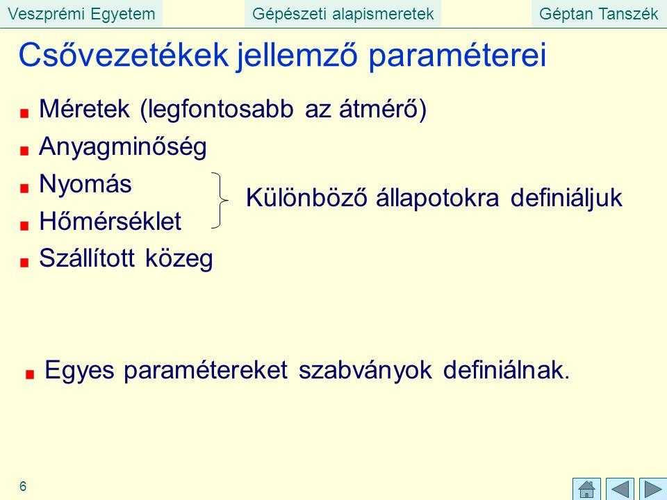 Veszprémi EgyetemGépészeti alapismeretekGéptan Tanszék 6 Csővezetékek jellemző paraméterei Méretek (legfontosabb az átmérő) Anyagminőség Nyomás Hőmérs