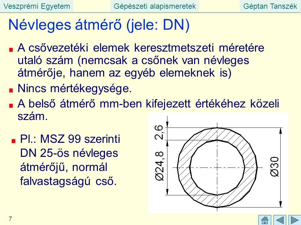 Veszprémi EgyetemGépészeti alapismeretekGéptan Tanszék 7 Névleges átmérő (jele: DN) A csővezetéki elemek keresztmetszeti méretére utaló szám (nemcsak