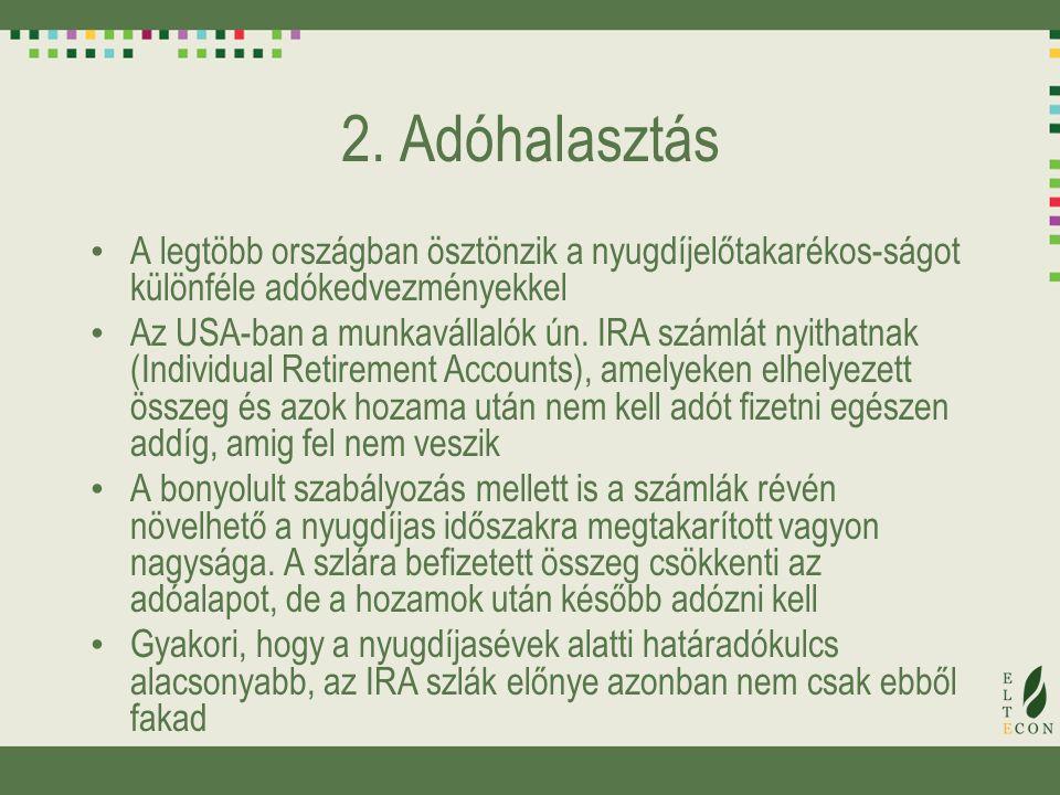 2. Adóhalasztás A legtöbb országban ösztönzik a nyugdíjelőtakarékos-ságot különféle adókedvezményekkel Az USA-ban a munkavállalók ún. IRA számlát nyit