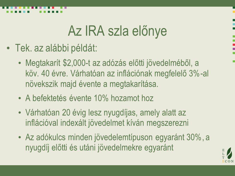 Az IRA szla előnye Tek. az alábbi példát: Megtakarít $2,000-t az adózás előtti jövedelméből, a köv.