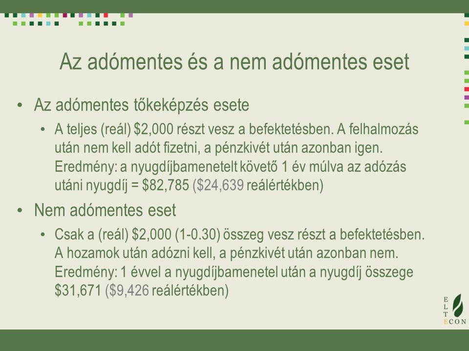 Az adómentes és a nem adómentes eset Az adómentes tőkeképzés esete A teljes (reál) $2,000 részt vesz a befektetésben.