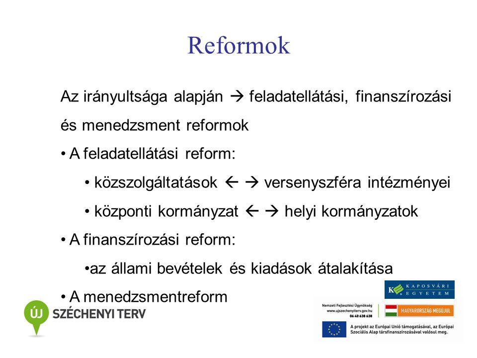 Reformok Az irányultsága alapján  feladatellátási, finanszírozási és menedzsment reformok A feladatellátási reform: közszolgáltatások   versenyszféra intézményei központi kormányzat   helyi kormányzatok A finanszírozási reform: az állami bevételek és kiadások átalakítása A menedzsmentreform