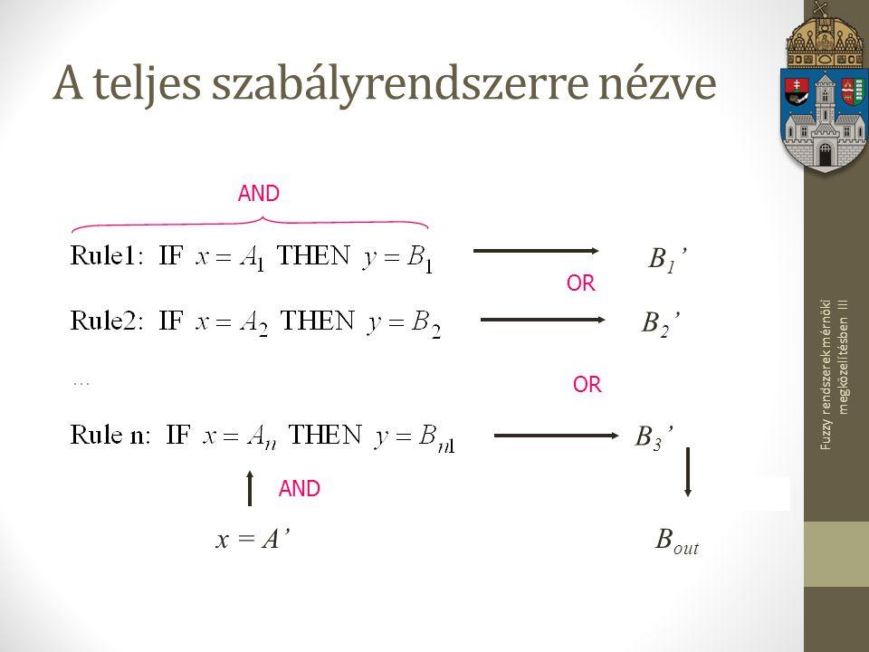 Fuzzy rendszerek mérnöki megközelítésben III A teljes szabályrendszerre nézve x = A' B1'B1' B2'B2' B3'B3' AND OR B out