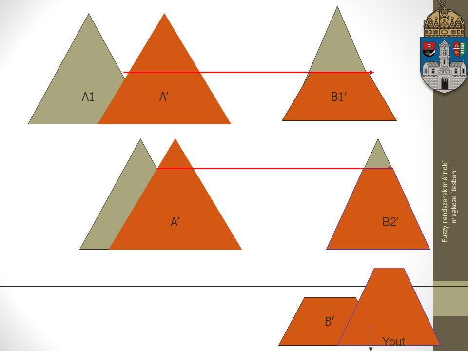 Fuzzy rendszerek mérnöki megközelítésben III A1A' B1 B1' A2A'B2 B' Yout B2'