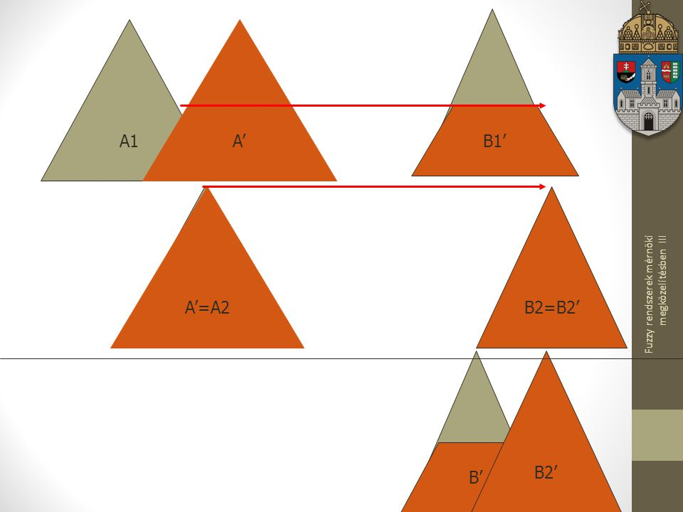 Fuzzy rendszerek mérnöki megközelítésben III A1A' B1 B1' A2A'=A2B2=B2' B1 B' B2'