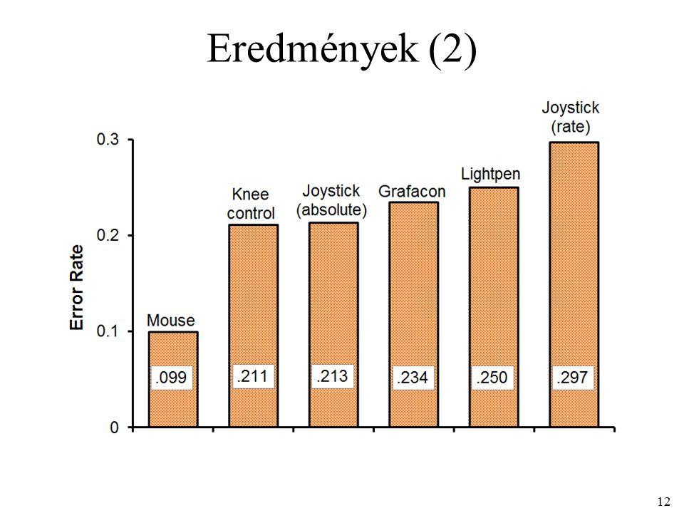 Eredmények (2) 12