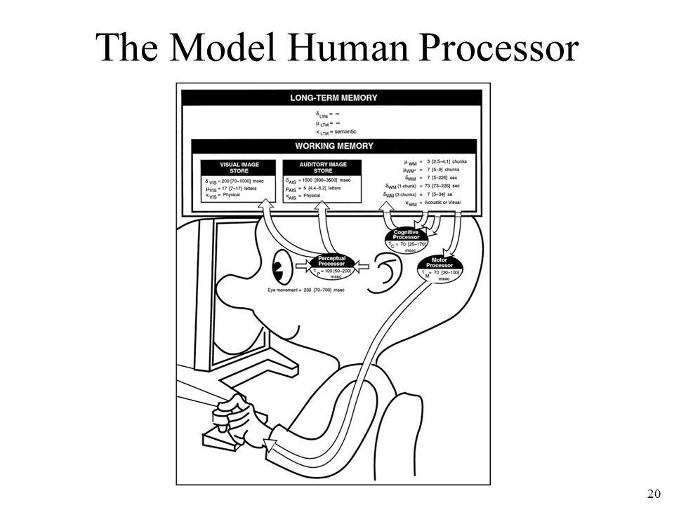 The Model Human Processor 20