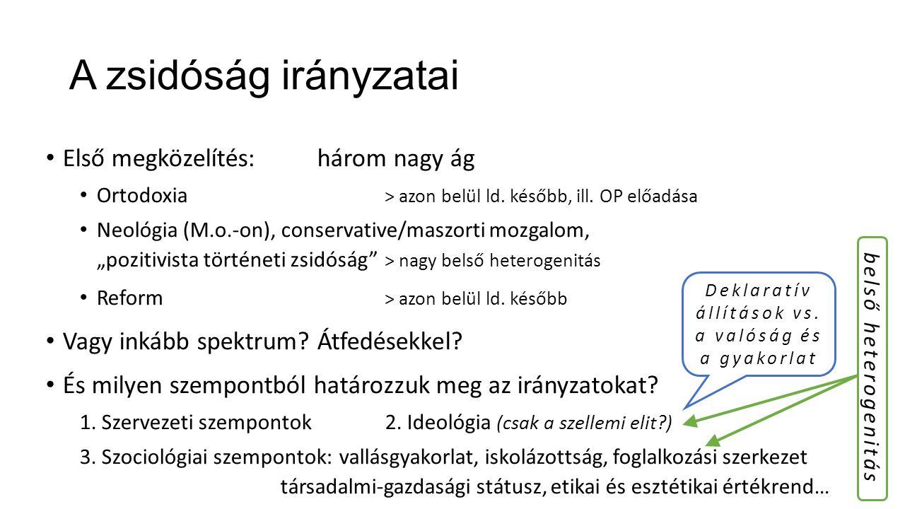 A zsidóság irányzatai Első megközelítés: három nagy ág Ortodoxia > azon belül ld. később, ill. OP előadása Neológia (M.o.-on), conservative/maszorti m