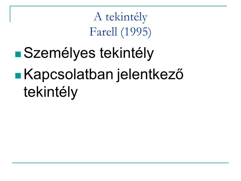 A tekintély Farell (1995) Személyes tekintély Kapcsolatban jelentkező tekintély