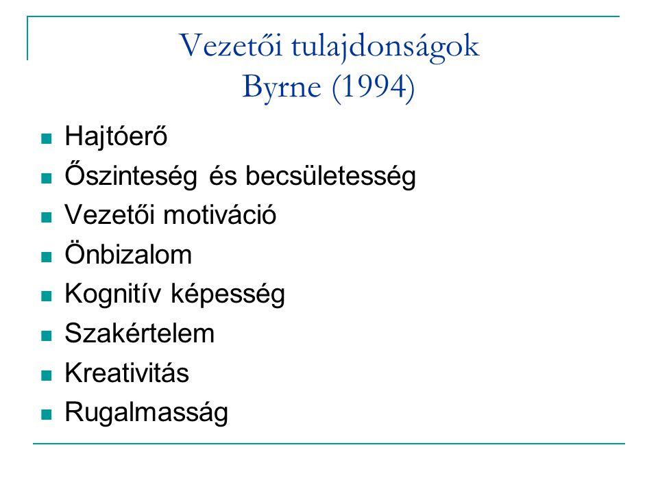 Vezetői tulajdonságok Byrne (1994) Hajtóerő Őszinteség és becsületesség Vezetői motiváció Önbizalom Kognitív képesség Szakértelem Kreativitás Rugalmasság