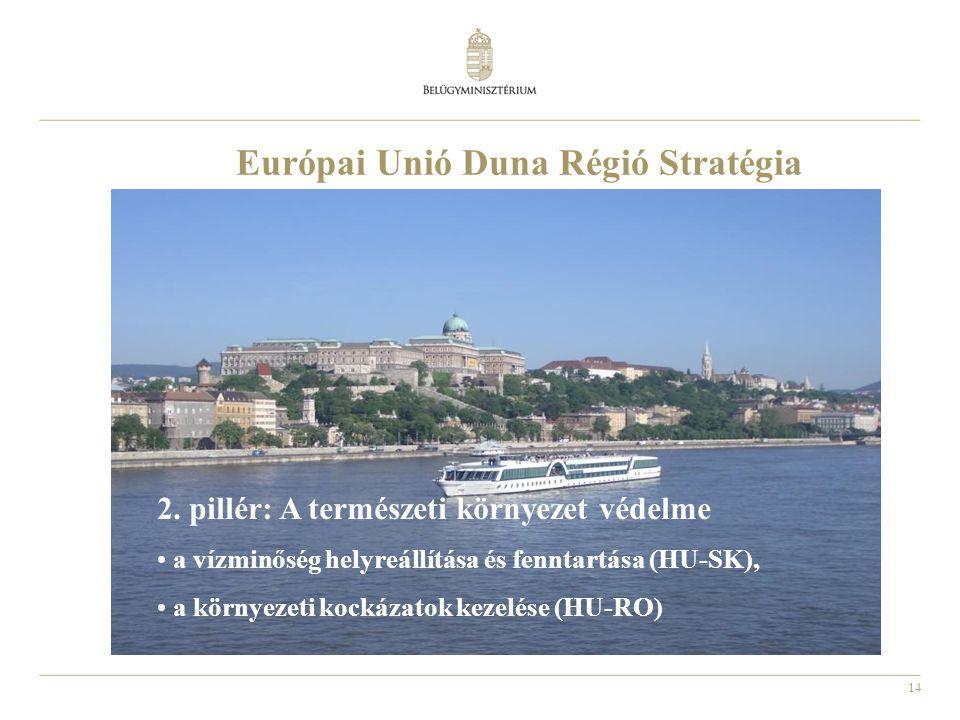14 2. pillér: A természeti környezet védelme a vízminőség helyreállítása és fenntartása (HU-SK), a környezeti kockázatok kezelése (HU-RO) Európai Unió