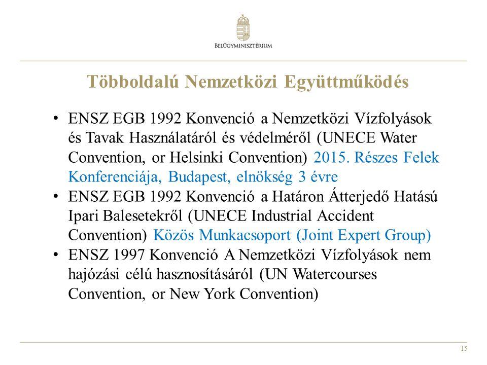 15 ENSZ EGB 1992 Konvenció a Nemzetközi Vízfolyások és Tavak Használatáról és védelméről (UNECE Water Convention, or Helsinki Convention) 2015. Részes