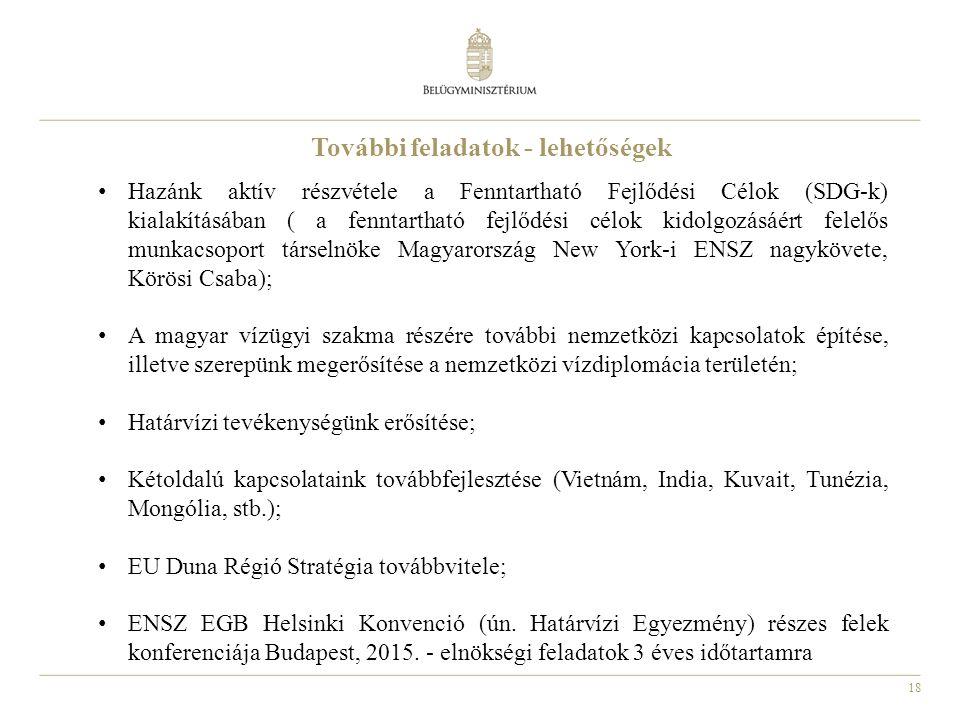 18 Hazánk aktív részvétele a Fenntartható Fejlődési Célok (SDG-k) kialakításában ( a fenntartható fejlődési célok kidolgozásáért felelős munkacsoport társelnöke Magyarország New York-i ENSZ nagykövete, Körösi Csaba); A magyar vízügyi szakma részére további nemzetközi kapcsolatok építése, illetve szerepünk megerősítése a nemzetközi vízdiplomácia területén; Határvízi tevékenységünk erősítése; Kétoldalú kapcsolataink továbbfejlesztése (Vietnám, India, Kuvait, Tunézia, Mongólia, stb.); EU Duna Régió Stratégia továbbvitele; ENSZ EGB Helsinki Konvenció (ún.