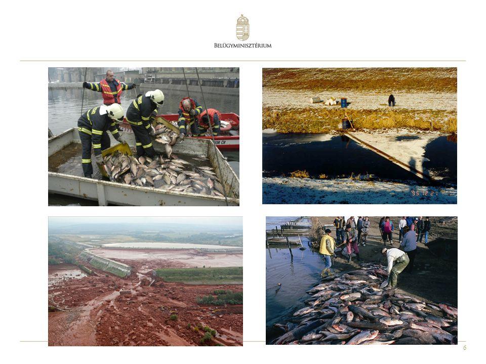 """7 A vízügyi ágazat nemzetközi együttműködései Kétoldalú együttműködés: – """"Határvízi' (szomszédos országokkal) – Nem szomszédos országokkal Európai Unió szintű együttműködés: – Közös megvalósítási stratégia (CIS - 27 Tagállam) – Közös szabályozás – Segítségnyújtás a megvalósításban: » Pénzügyi támogatás, közös projektek, pl."""