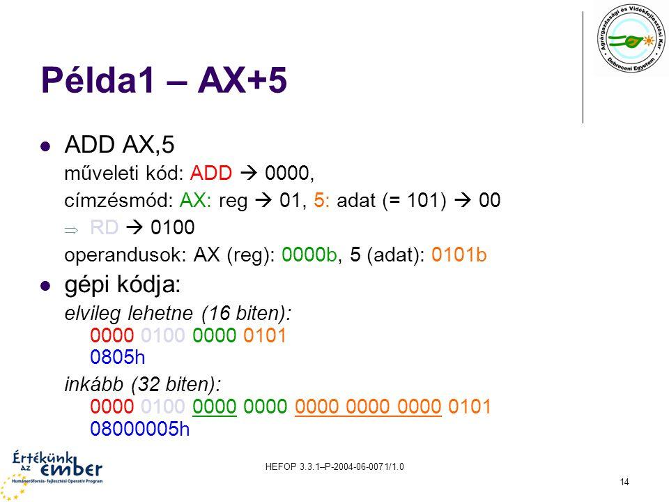 HEFOP 3.3.1–P-2004-06-0071/1.0 14 Példa1 – AX+5 ADD AX,5 műveleti kód: ADD  0000, címzésmód: AX: reg  01, 5: adat (= 101)  00  RD  0100 operandusok: AX (reg): 0000b, 5 (adat): 0101b gépi kódja: elvileg lehetne (16 biten): 0000 0100 0000 0101 0805h inkább (32 biten): 0000 0100 0000 0000 0000 0000 0000 0101 08000005h