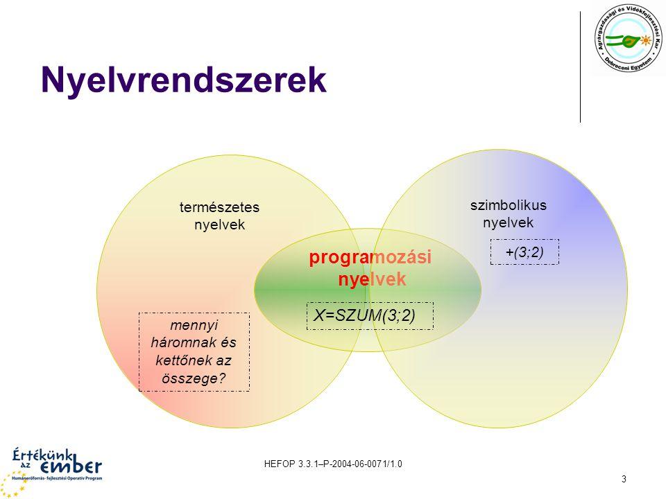 HEFOP 3.3.1–P-2004-06-0071/1.0 3 Nyelvrendszerek természetes nyelvek programozási nyelvek szimbolikus nyelvek mennyi háromnak és kettőnek az összege.