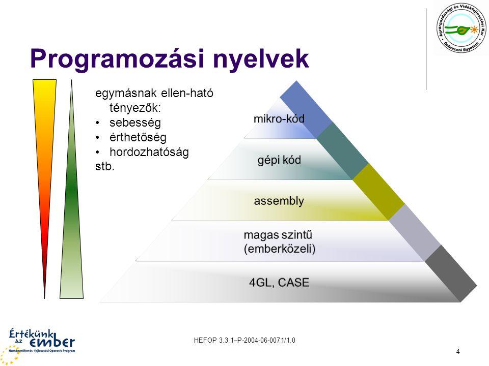 HEFOP 3.3.1–P-2004-06-0071/1.0 4 Programozási nyelvek mikro- kód gépi kód assembly magas szintű (emberközeli) 4GL, CASE egymásnak ellen-ható tényezők: sebesség érthetőség hordozhatóság stb.