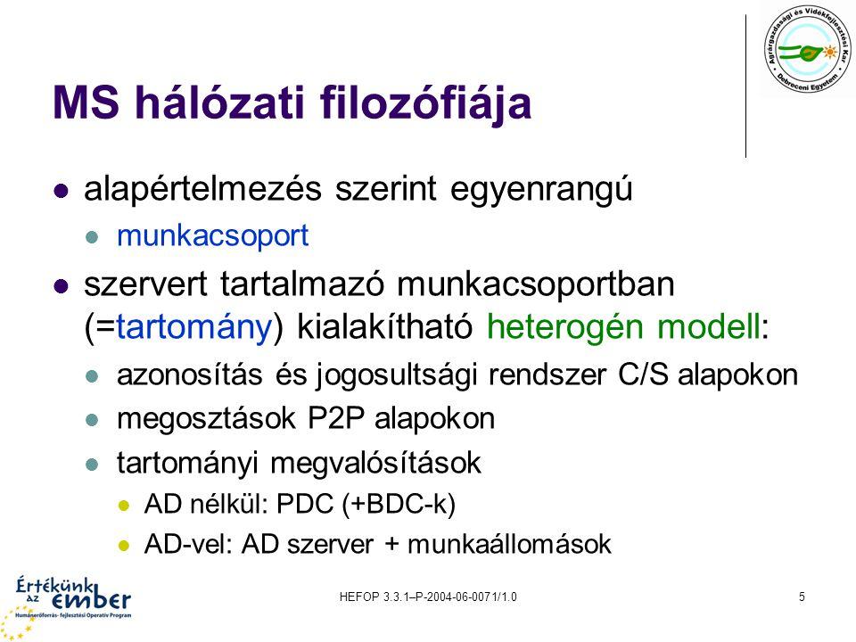 HEFOP 3.3.1–P-2004-06-0071/1.05 MS hálózati filozófiája alapértelmezés szerint egyenrangú munkacsoport szervert tartalmazó munkacsoportban (=tartomány) kialakítható heterogén modell: azonosítás és jogosultsági rendszer C/S alapokon megosztások P2P alapokon tartományi megvalósítások AD nélkül: PDC (+BDC-k) AD-vel: AD szerver + munkaállomások