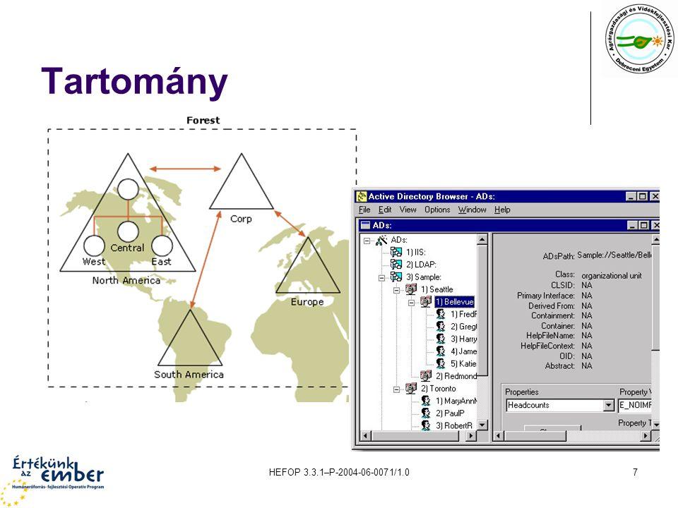 HEFOP 3.3.1–P-2004-06-0071/1.07 Tartomány