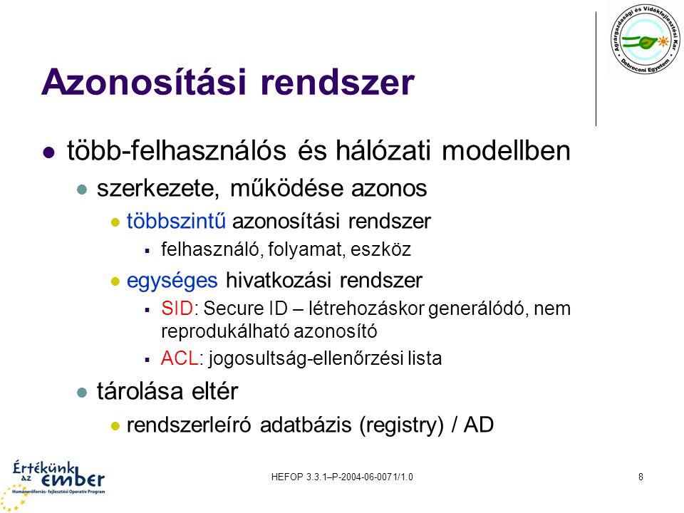 HEFOP 3.3.1–P-2004-06-0071/1.08 Azonosítási rendszer több-felhasználós és hálózati modellben szerkezete, működése azonos többszintű azonosítási rendszer  felhasználó, folyamat, eszköz egységes hivatkozási rendszer  SID: Secure ID – létrehozáskor generálódó, nem reprodukálható azonosító  ACL: jogosultság-ellenőrzési lista tárolása eltér rendszerleíró adatbázis (registry) / AD