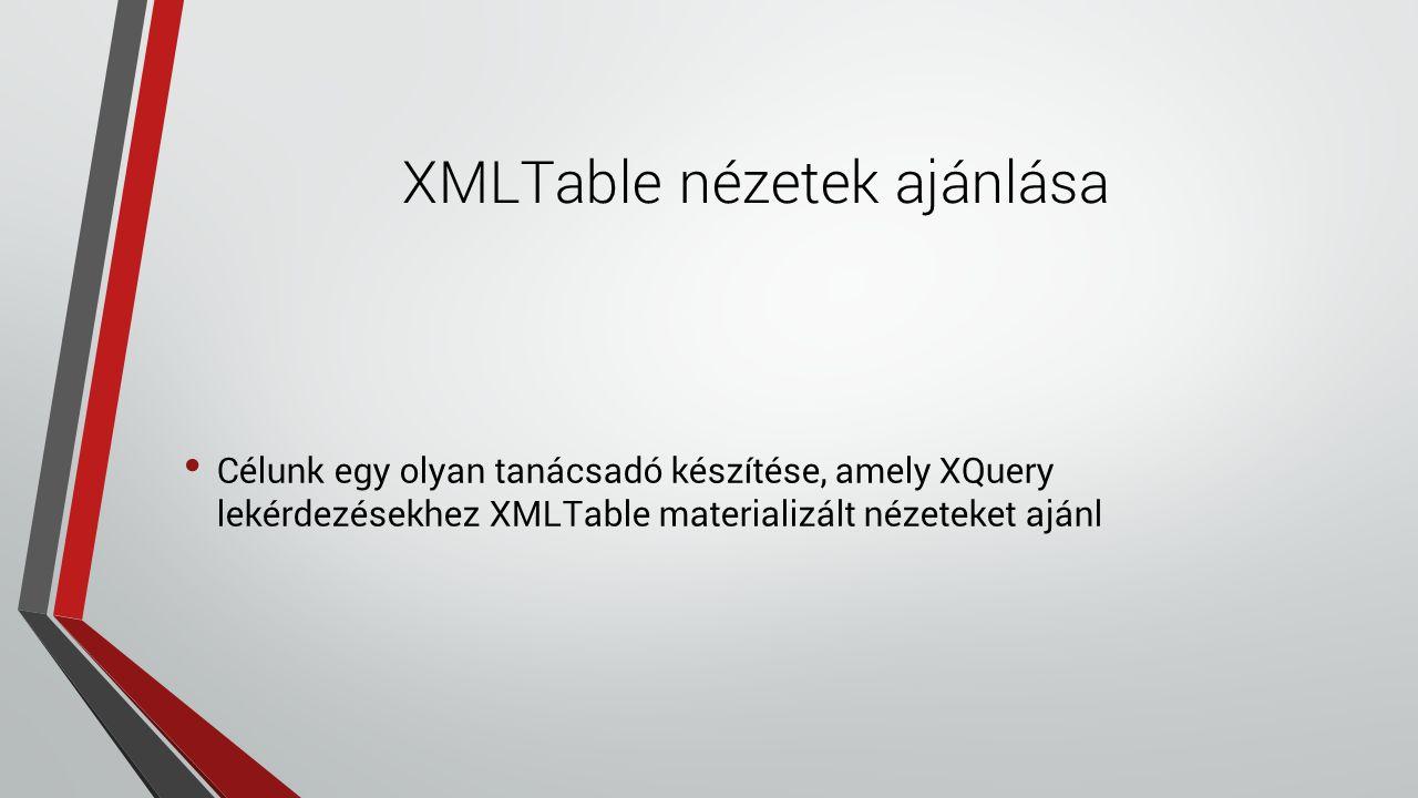 XMLTable nézetek ajánlása Célunk egy olyan tanácsadó készítése, amely XQuery lekérdezésekhez XMLTable materializált nézeteket ajánl