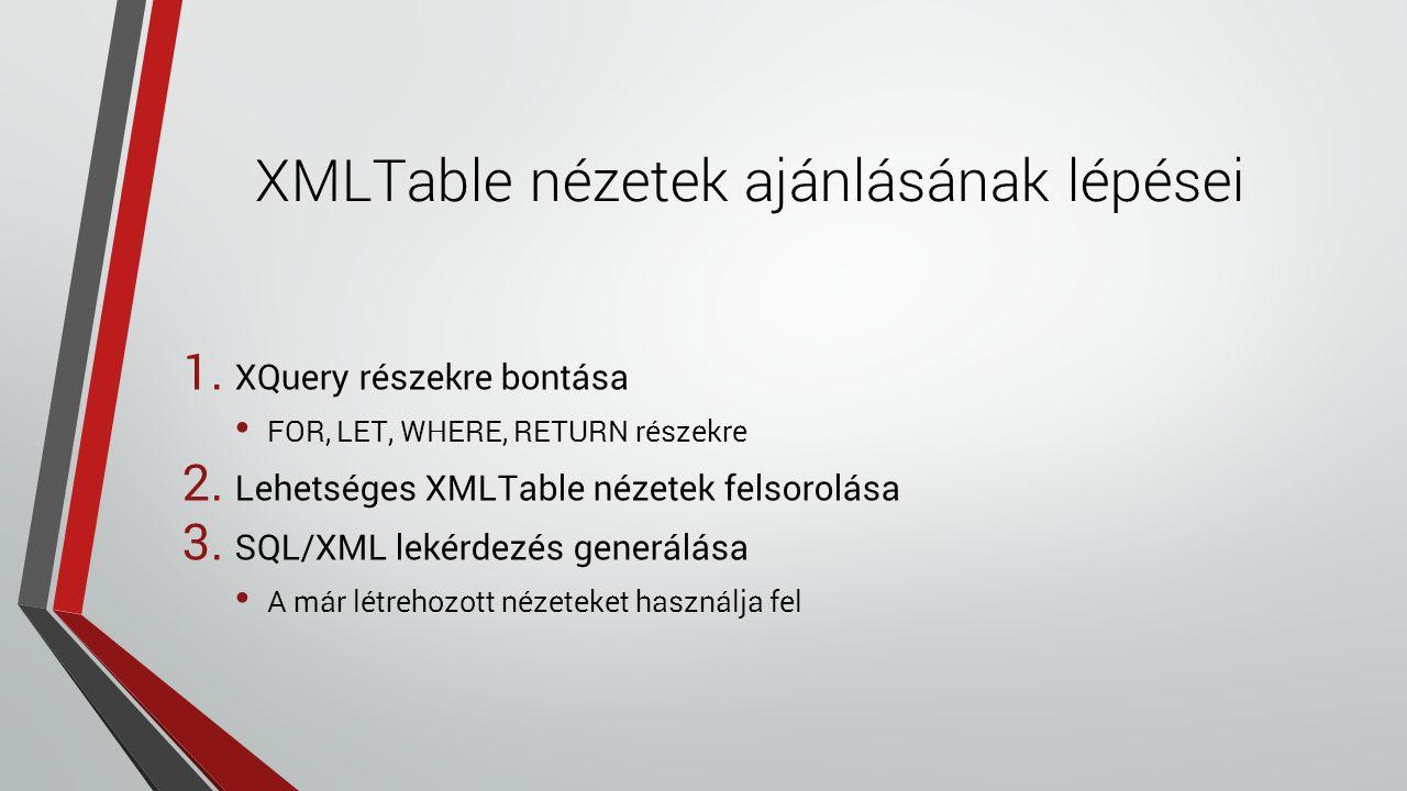 XMLTable nézetek ajánlásának lépései 1. XQuery részekre bontása FOR, LET, WHERE, RETURN részekre 2. Lehetséges XMLTable nézetek felsorolása 3. SQL/XML