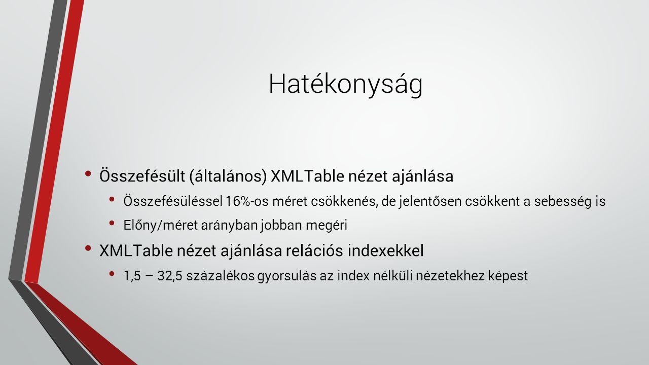 Hatékonyság Összefésült (általános) XMLTable nézet ajánlása Összefésüléssel 16%-os méret csökkenés, de jelentősen csökkent a sebesség is Előny/méret arányban jobban megéri XMLTable nézet ajánlása relációs indexekkel 1,5 – 32,5 százalékos gyorsulás az index nélküli nézetekhez képest