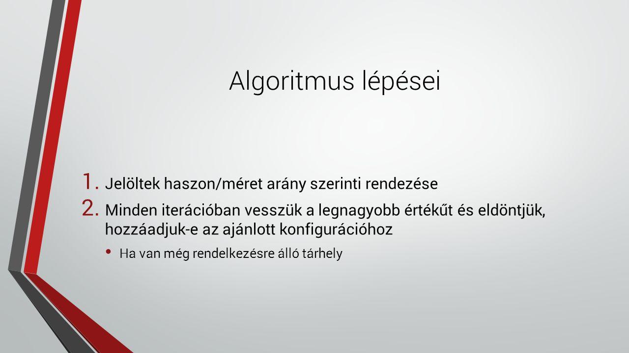 Algoritmus lépései 1. Jelöltek haszon/méret arány szerinti rendezése 2.