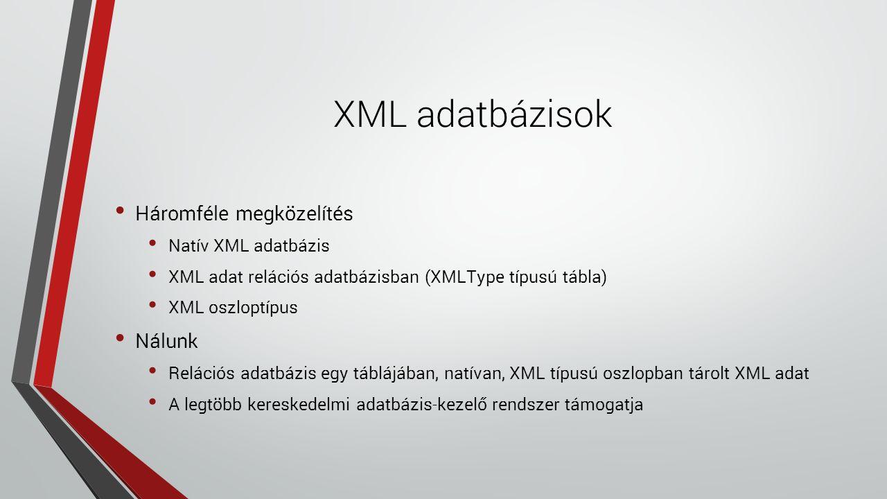 XML adatbázisok Háromféle megközelítés Natív XML adatbázis XML adat relációs adatbázisban (XMLType típusú tábla) XML oszloptípus Nálunk Relációs adatbázis egy táblájában, natívan, XML típusú oszlopban tárolt XML adat A legtöbb kereskedelmi adatbázis-kezelő rendszer támogatja