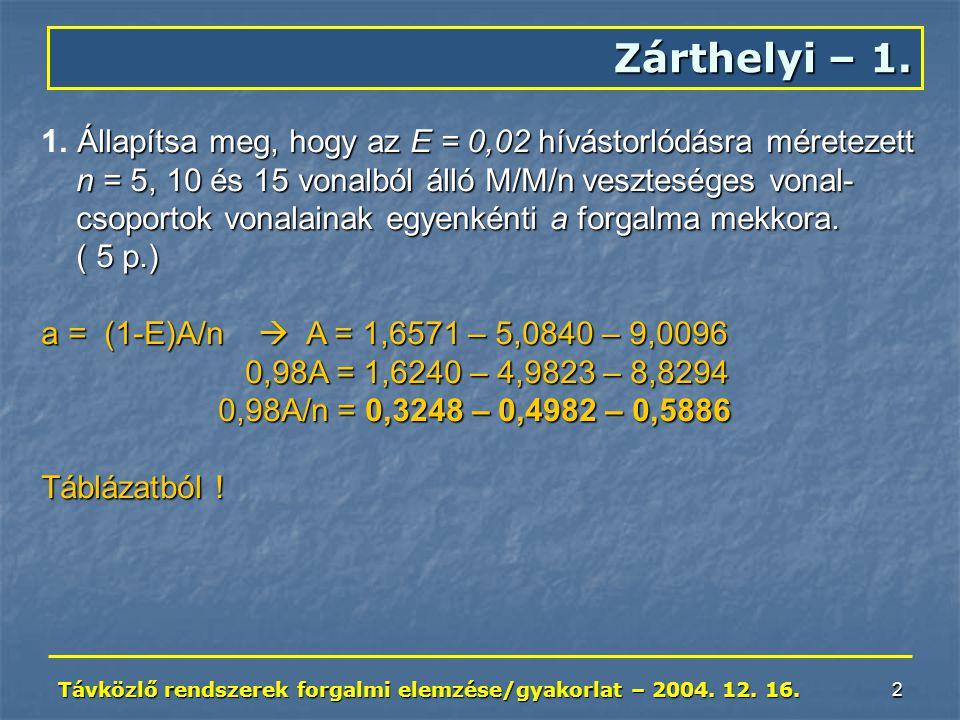 Távközlő rendszerek forgalmi elemzése/gyakorlat – 2004. 12. 16. 2 Zárthelyi – 1. Állapítsa meg, hogy az E = 0,02 hívástorlódásra méretezett 1.Állapíts