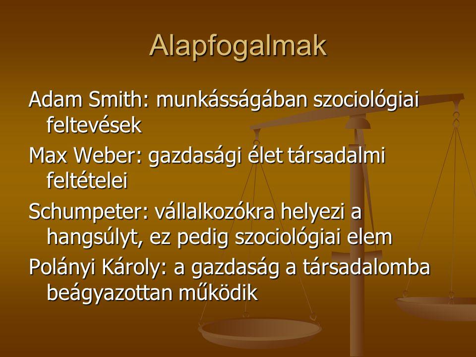 Alapfogalmak Adam Smith: munkásságában szociológiai feltevések Max Weber: gazdasági élet társadalmi feltételei Schumpeter: vállalkozókra helyezi a hangsúlyt, ez pedig szociológiai elem Polányi Károly: a gazdaság a társadalomba beágyazottan működik