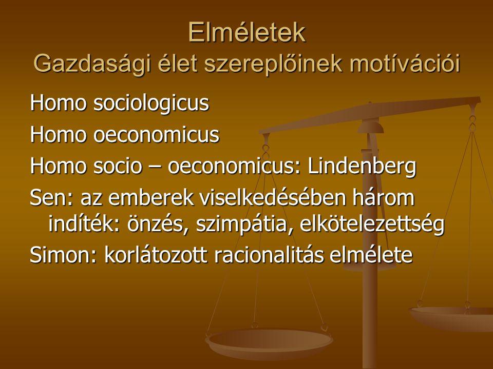 Elméletek Gazdasági élet szereplőinek motívációi Homo sociologicus Homo oeconomicus Homo socio – oeconomicus: Lindenberg Sen: az emberek viselkedésében három indíték: önzés, szimpátia, elkötelezettség Simon: korlátozott racionalitás elmélete