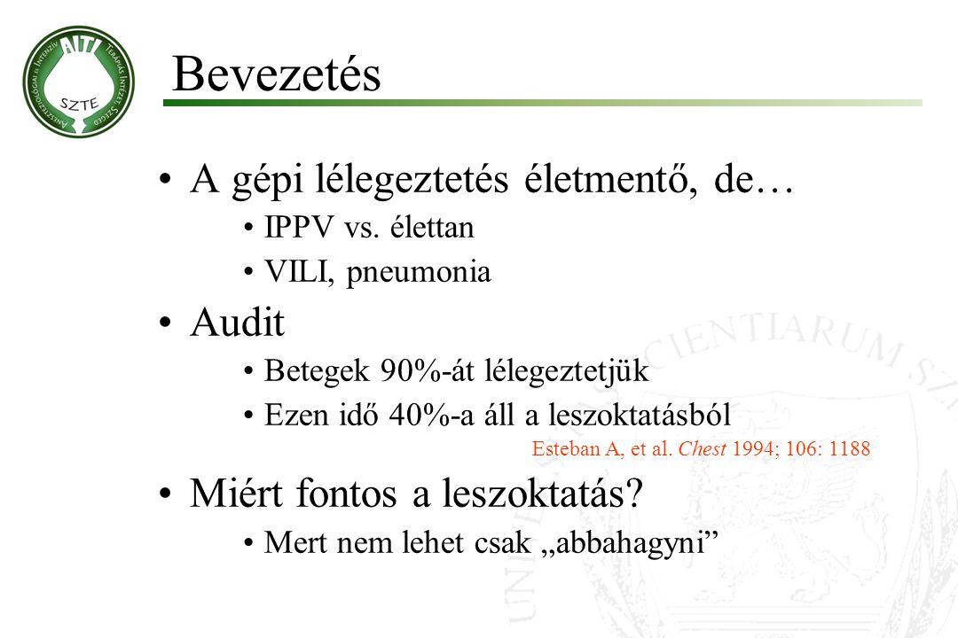 Bevezetés A gépi lélegeztetés életmentő, de… IPPV vs. élettan VILI, pneumonia Audit Betegek 90%-át lélegeztetjük Ezen idő 40%-a áll a leszoktatásból E