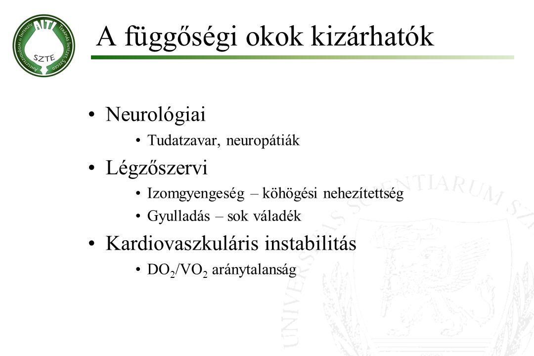 A függőségi okok kizárhatók Neurológiai Tudatzavar, neuropátiák Légzőszervi Izomgyengeség – köhögési nehezítettség Gyulladás – sok váladék Kardiovaszk