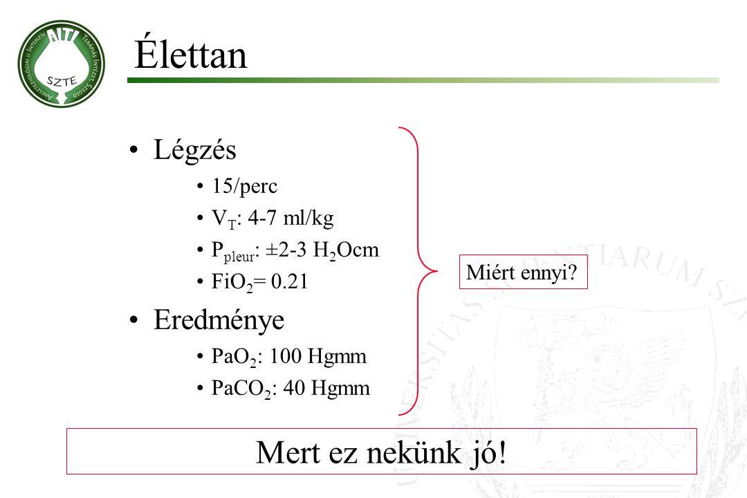 Élettan Légzés 15/perc V T : 4-7 ml/kg P pleur : ±2-3 H 2 Ocm FiO 2 = 0.21 Eredménye PaO 2 : 100 Hgmm PaCO 2 : 40 Hgmm Miért ennyi? Mert ez nekünk jó!