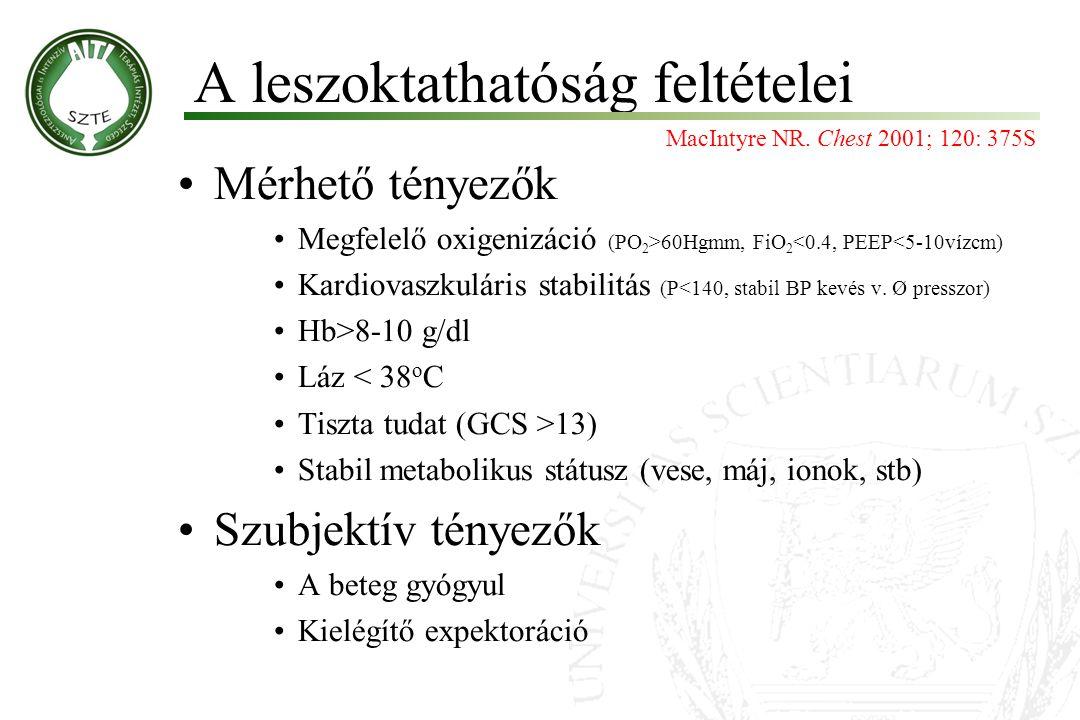 """A koncepció - Pécs Leszoktatás az intubáció után kezdődik >95%-ban Spontán-PS módban lélegeztetünk –""""Magas PEEP/""""alacsony FiO 2 (FPi<7) –PS < 20vízcm Korai perkután tracheostomia Gépről levétel: FiO 2 ~ 50%, PEEP < 10 vízcm T-szár/PEEP Rendszeres fizioterápia"""