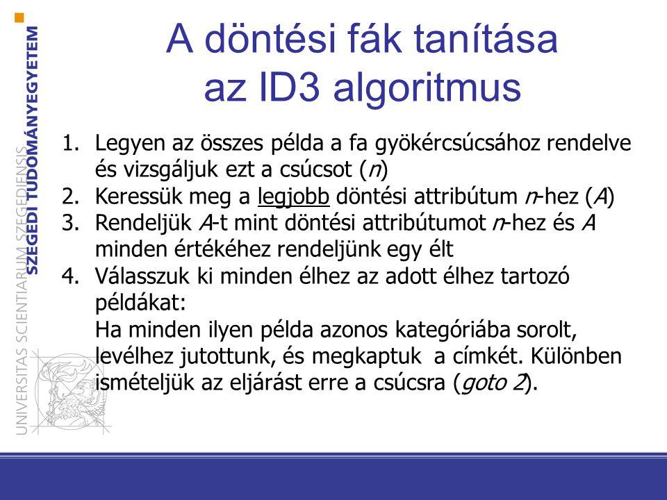 A döntési fák tanítása az ID3 algoritmus 1.Legyen az összes példa a fa gyökércsúcsához rendelve és vizsgáljuk ezt a csúcsot (n) 2.Keressük meg a legjo