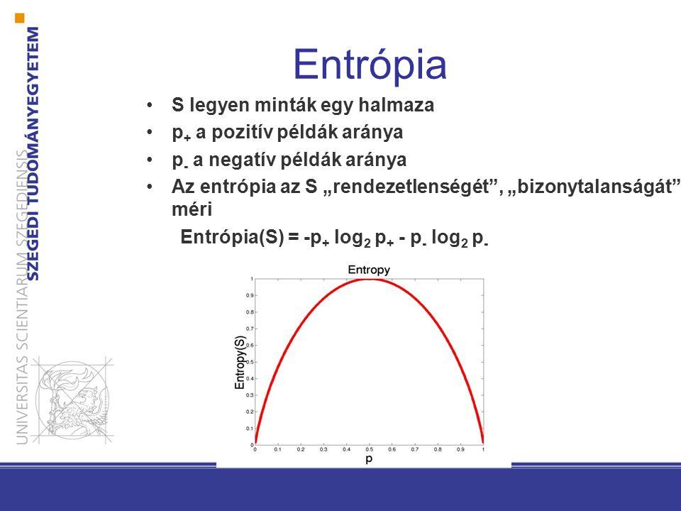 """Entrópia S legyen minták egy halmaza p + a pozitív példák aránya p - a negatív példák aránya Az entrópia az S """"rendezetlenségét"""", """"bizonytalanságát"""" m"""