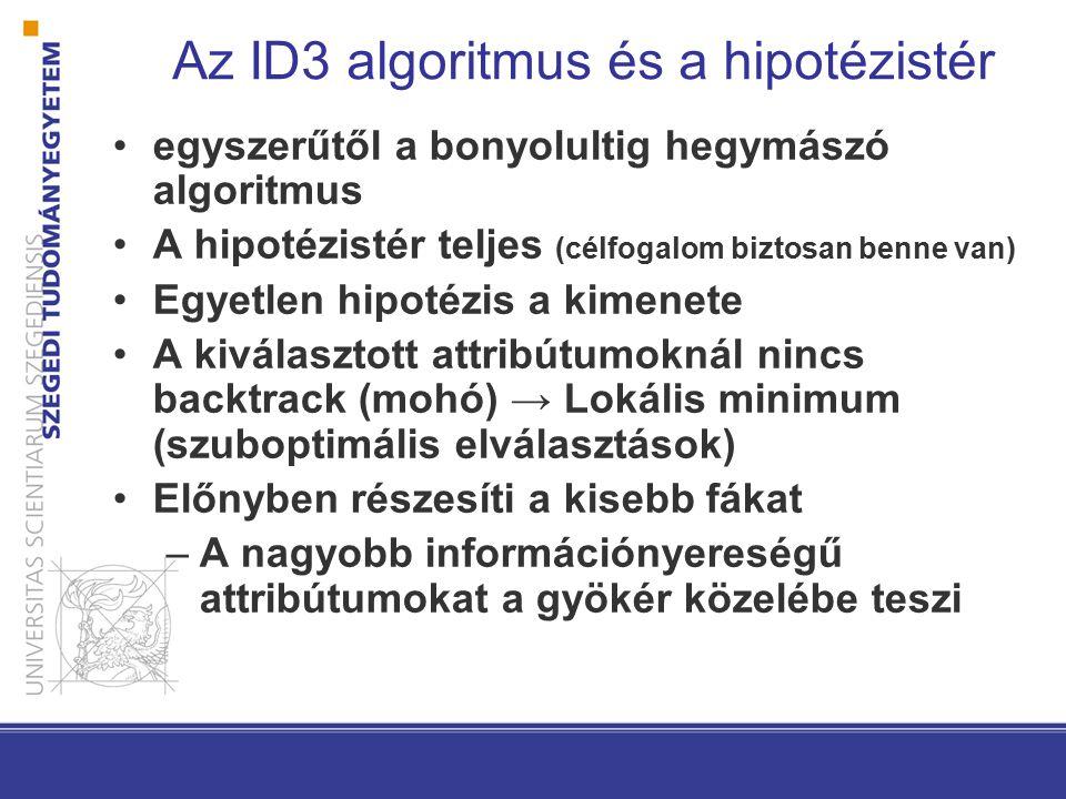Az ID3 algoritmus és a hipotézistér egyszerűtől a bonyolultig hegymászó algoritmus A hipotézistér teljes (célfogalom biztosan benne van) Egyetlen hipo