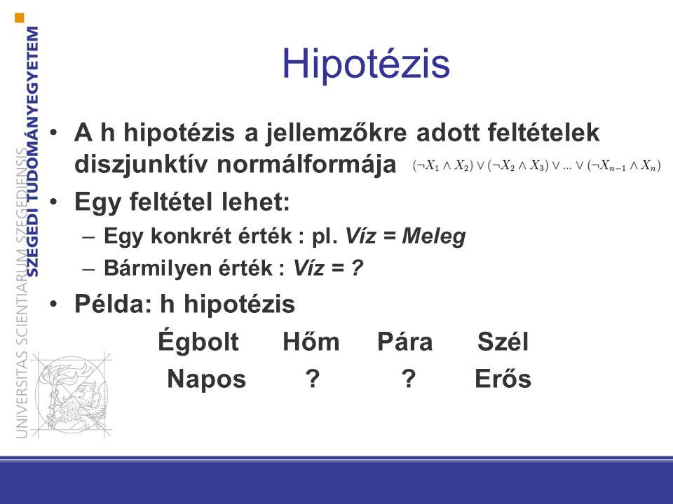 Hipotézis A h hipotézis a jellemzőkre adott feltételek diszjunktív normálformája Egy feltétel lehet: –Egy konkrét érték : pl. Víz = Meleg –Bármilyen é