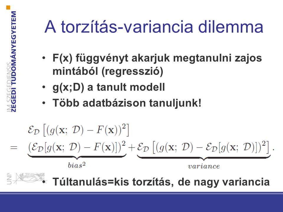 A torzítás-variancia dilemma F(x) függvényt akarjuk megtanulni zajos mintából (regresszió) g(x;D) a tanult modell Több adatbázison tanuljunk! Túltanul