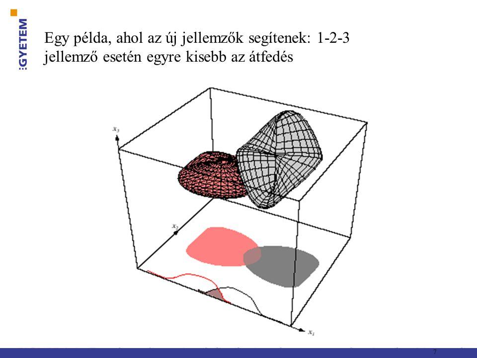 Pattern Classification, Chapter 345 77 7 Egy példa, ahol az új jellemzők segítenek: 1-2-3 jellemző esetén egyre kisebb az átfedés