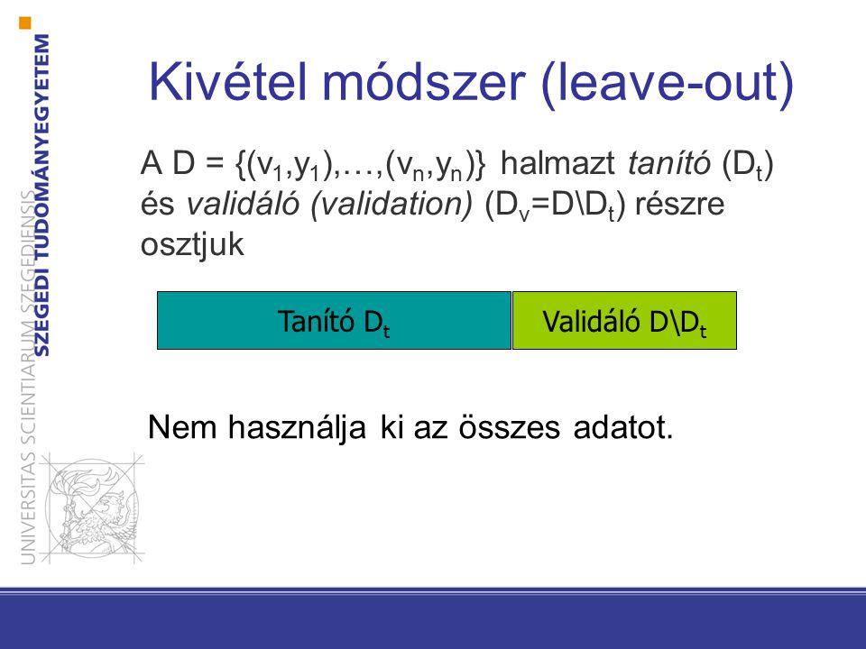Kivétel módszer (leave-out) A D = {(v 1,y 1 ),…,(v n,y n )} halmazt tanító (D t ) és validáló (validation) (D v =D\D t ) részre osztjuk Tanító D t Val