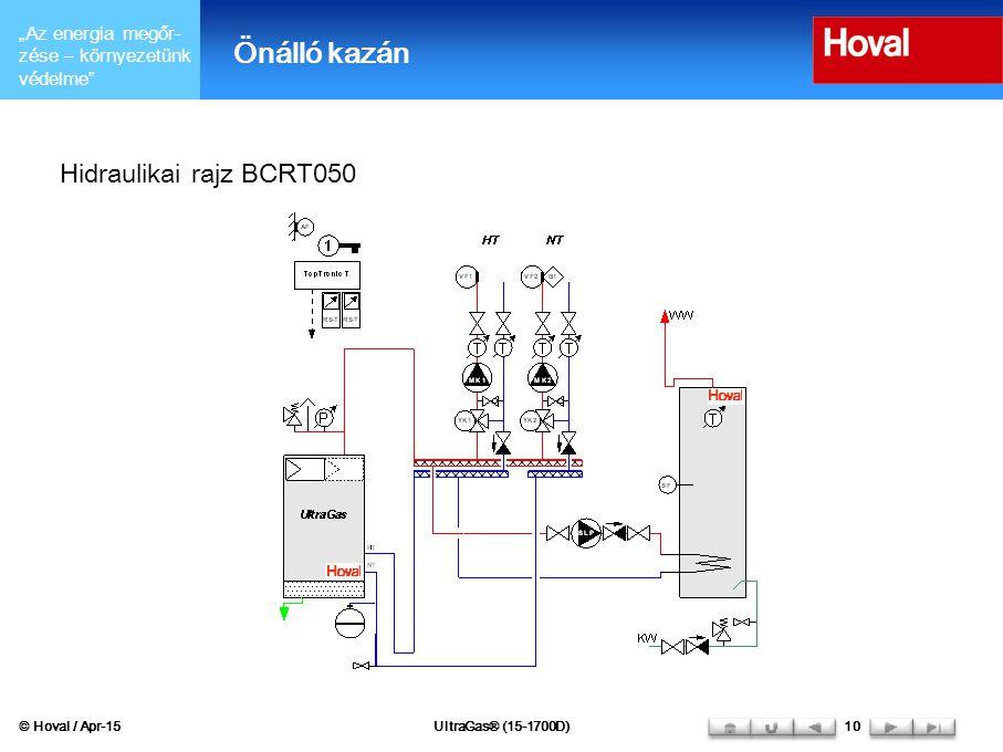 """""""Az energia megőr- zése – környezetünk védelme"""" Hidraulikai rajz BCRT050 © Hoval / Apr-15UltraGas® (15-1700D)10 Önálló kazán"""