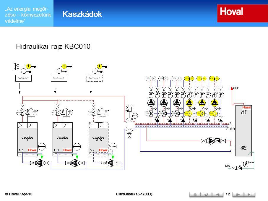 """""""Az energia megőr- zése – környezetünk védelme"""" Hidraulikai rajz KBC010 © Hoval / Apr-15UltraGas® (15-1700D)12 Kaszkádok"""