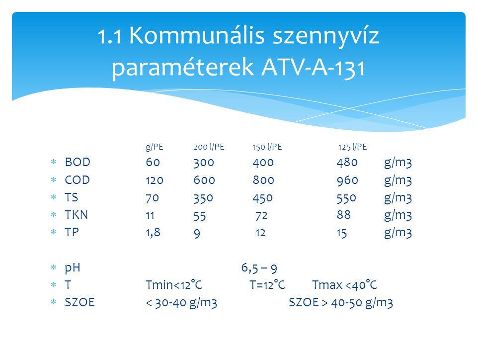 1.1 Kommunális szennyvíz paraméterek ATV-A-131 g/PE 200 l/PE 150 l/PE 125 l/PE  BOD60300 400480g/m3  COD120600 800960g/m3  TS70350 450550g/m3  TKN