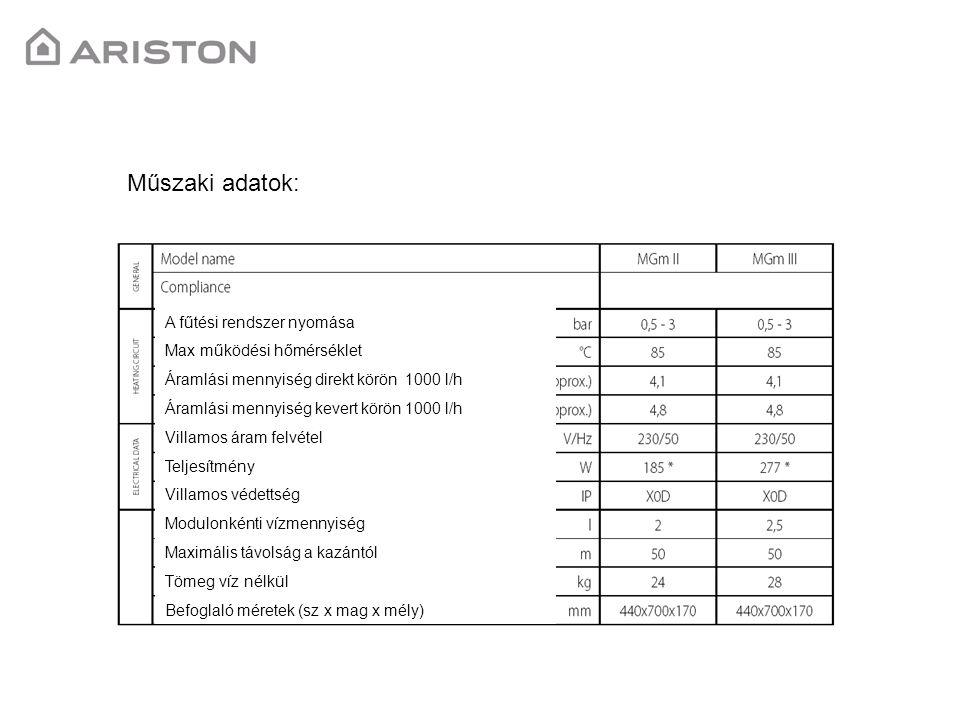 A fűtési rendszer nyomása Max működési hőmérséklet Áramlási mennyiség direkt körön 1000 l/h Áramlási mennyiség kevert körön 1000 l/h Villamos áram felvétel Teljesítmény Villamos védettség Modulonkénti vízmennyiség Maximális távolság a kazántól Tömeg víz nélkül Befoglaló méretek (sz x mag x mély) Műszaki adatok: